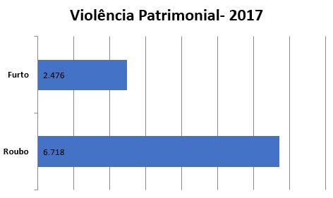 Retratos da Intervenção - Dossiê Criança e Adolescente - Violência Patrimonial.PNG