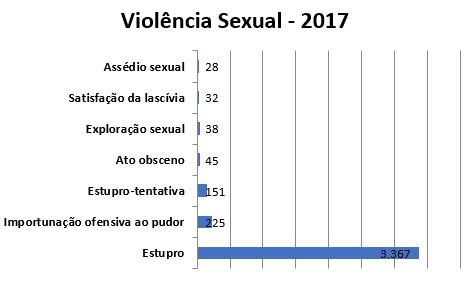 Retratos da Intervenção - Dossiê Criança e Adolescente - Violência Sexual.PNG