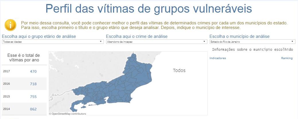 Retratos da Intervenção - Ferramenta acesso a dados - perfil das vítimas.PNG